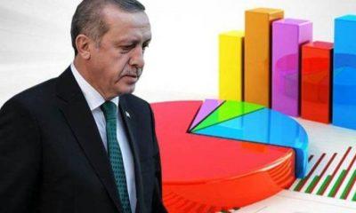 Erdoğan'a şok: Başkanlık sistemine destekte büyük düşüş