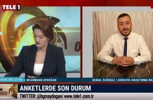 Özkiraz: Olası seçimlerde Yavaş ve İmamoğlu, Erdoğan'ın önünde – GÜN ORTASI