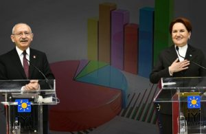 İttifaklar anketinde çarpıcı sonuç: AKP ve MHP'ye oy verenlerde büyük değişim
