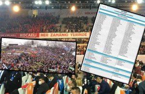 Polemiklere neden olacak, AKP'nin MKYK listesi ortaya çıktı