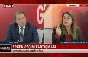 Orhan Uğuroğlu'nun AKP Kurultayı sonrası yorumu: Dağ, fare doğurdu – ANA HABER (24 MART 2021)