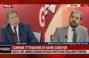 MAK Danışmanlık Başkanı: AKP, muhafazakar Kürt seçmenin oyunu kaybediyor – HABERE DOĞRU