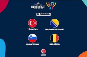 FIBA 2021'de Türkiye'nin rakipleri belli oldu