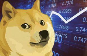 20 Nisan Dogecoin günü ilan edilmesi için harekete geçildi