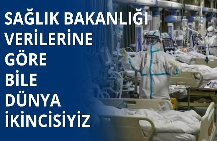 Covid-19 Salgını Türkiye'de vahim sayılara ulaştı