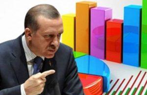 Son anket! AKP'nin oyları dip yaptı