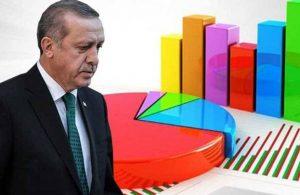 Son anketten flaş sonuç! Erdoğan ile kafa kafaya