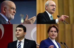 Yeni akım: Liderler birbirlerine 128 milyar doları sordu