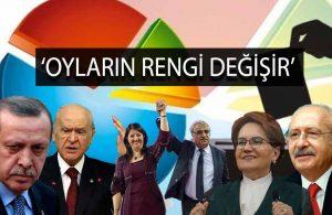 MetroPOLL Araştırma HDP'yi kapatmanın AKP'ye faturasını açıkladı