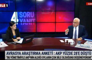Merdan Yanardağ, Avrasya'nın son seçim anketini yorumladı: AKP efsanesi çökmüş durumda