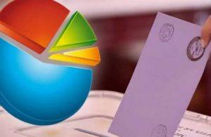 Seçim anketi: MHP baraj altı, AKP'nin oyu yüzde 33