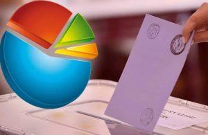 Dar gelirli seçmen anketi: AKP düşüyor, HDP yükselişte
