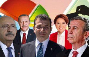 'Beğeni' anketi açıklandı! İki isim Erdoğan'ı geride bırakıyor