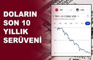Faiz düştü TL değer kaybetti! İşte uluslararası bankaların Türkiye tahmini